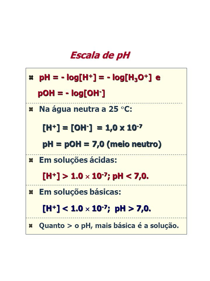 Escala de pH pH = - log[H+] = - log[H3O+] e pOH = - log[OH-]
